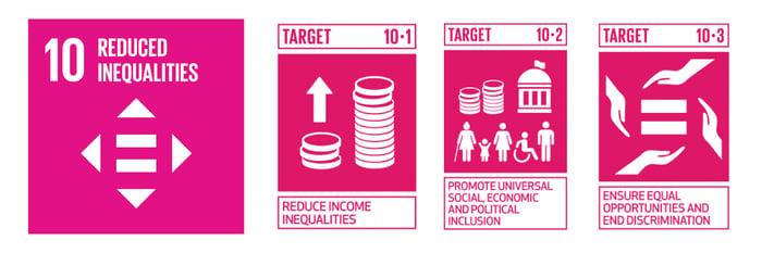 SDG10Targets
